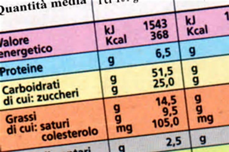 Etichetta nutrizionale sugli alcolici Obbligatoria tra un anno, è già polemica - Italia a Tavola