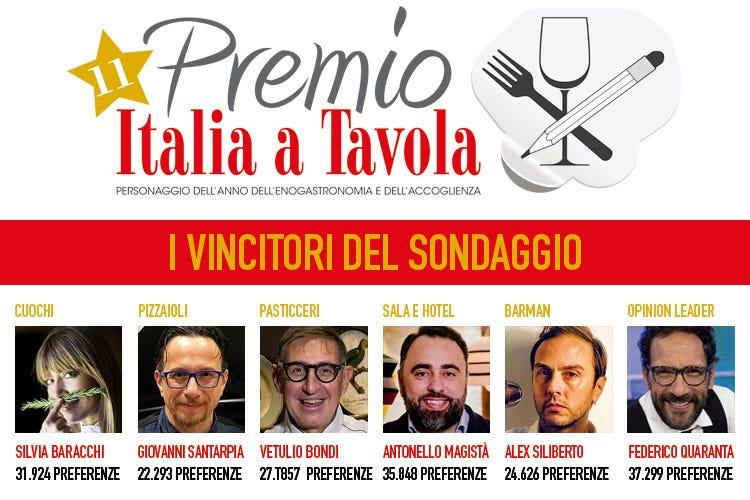 Personaggio dell'anno: Baracchi, Bondi, Santarpia, Magistà, Siliberto e Quaranta