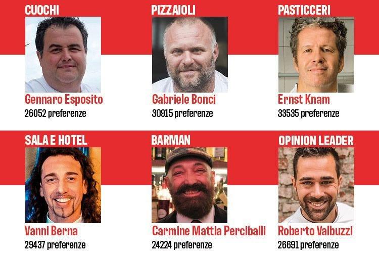 Premio IaT: Berna, Bonci, Esposito, Knam, Perciballi e Valbuzzi i Personaggi dell'anno 2020