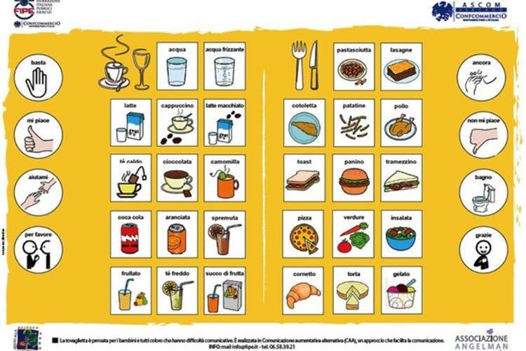 Tovagliette illustrate in bar e ristoranti per aiutare bambini e turisti a ordinare