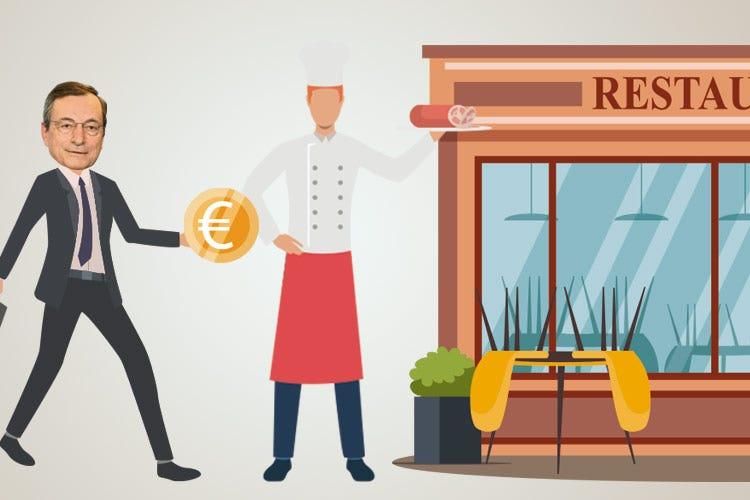 Ristori e ristoranti, a che punto siamo? La prima prova del Governo Draghi