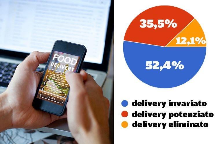 La delivery piace a 8 veneti su 10I ristoranti devono confermarla