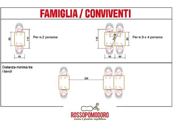 Rossopomodoro Pronta A Riaprire Tavoli Piu Grandi Se Non Conviventi Italia A Tavola