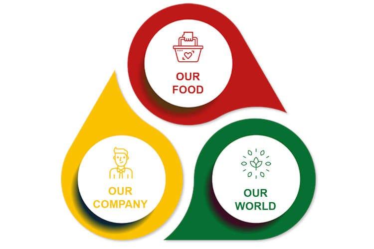 Cameo, 27 progetti per tutelare ambiente, cibo e persone